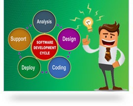 Software Testing/QA Course in zirakpur